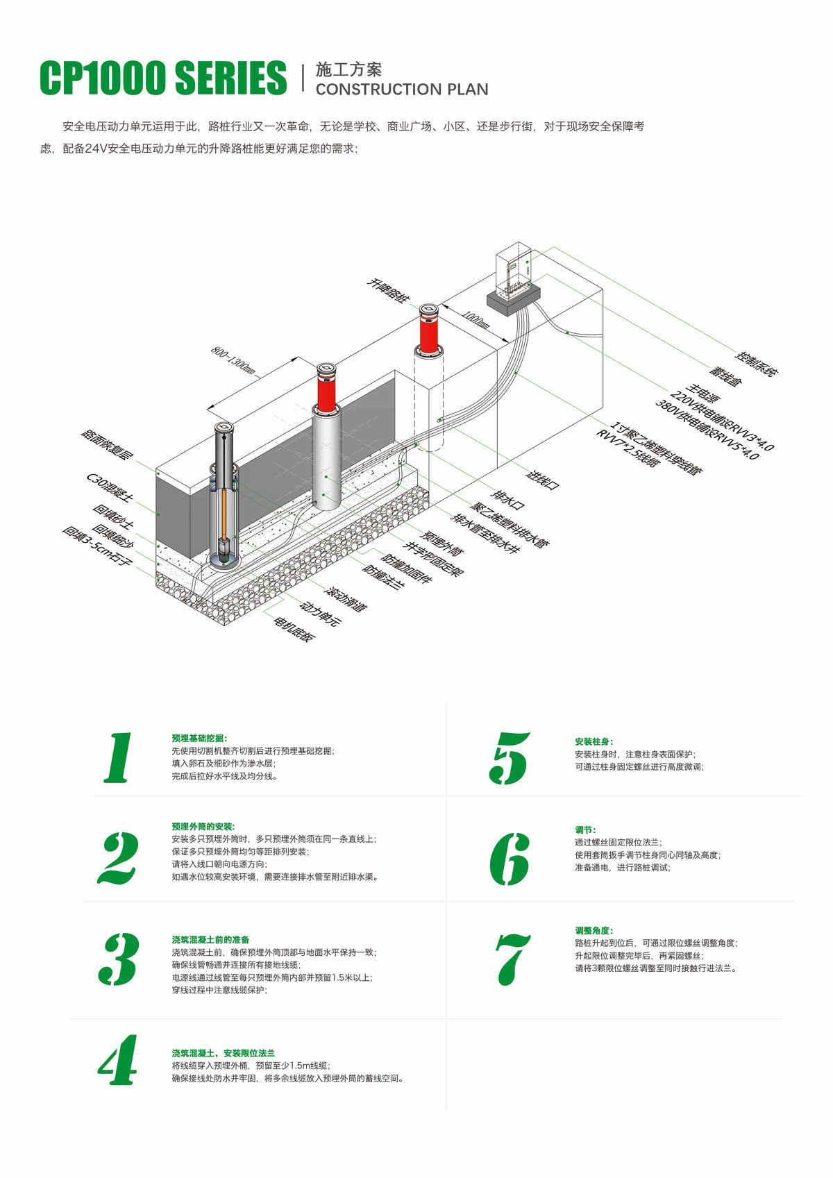 0-08-施工方案.jpg